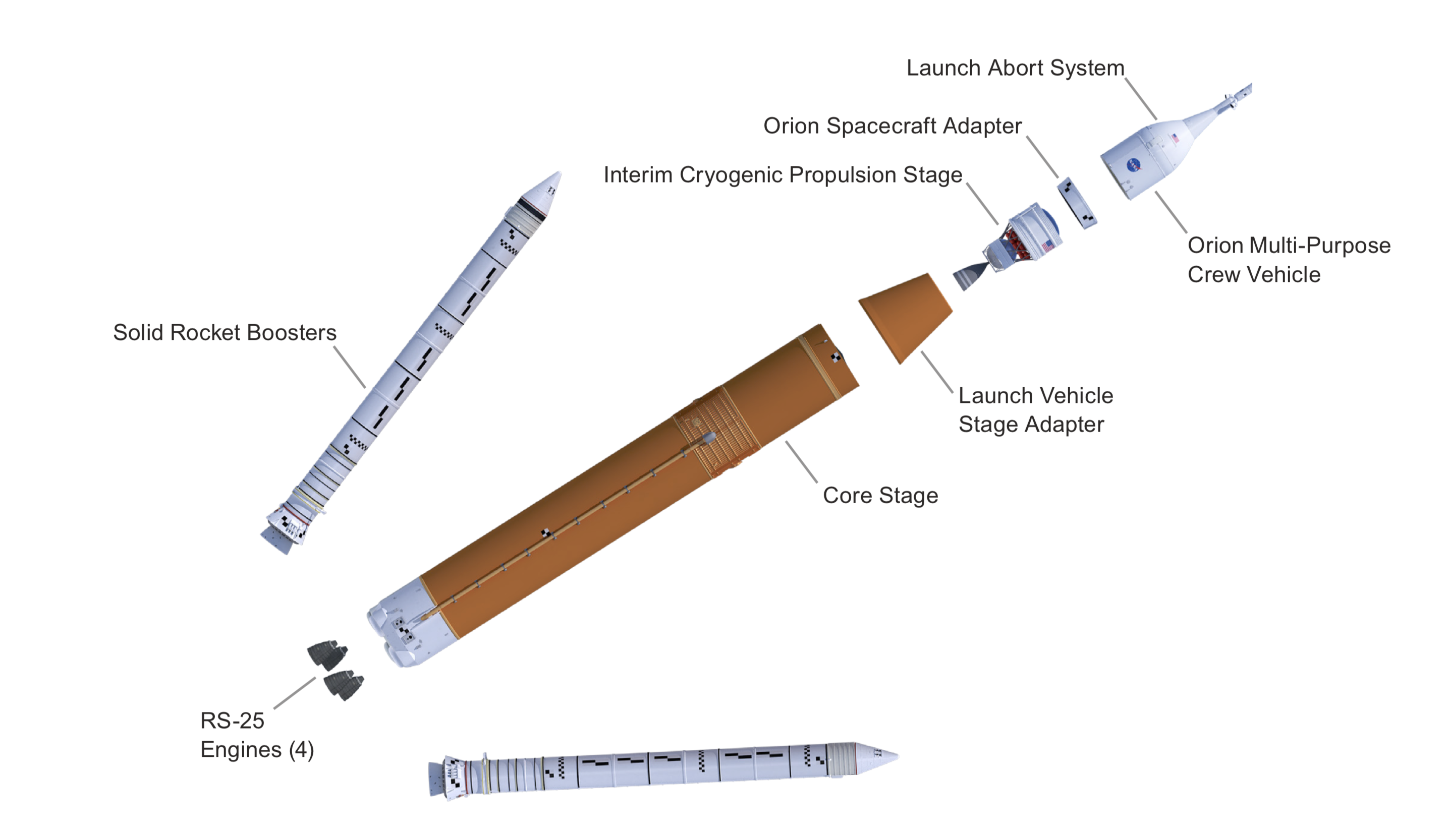 Boeing Space Launch Sytem alternative to SpaceX Falcon Heavy