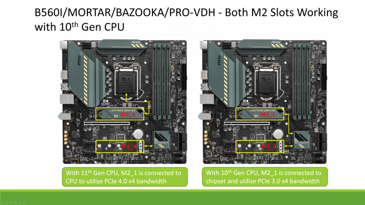 asus-intel-b560-motherboard-m-2-slot-support-pcie-gen-4-0-and-pcie-gen-3-0-for-10th-gen-11th-gen-cpus-2